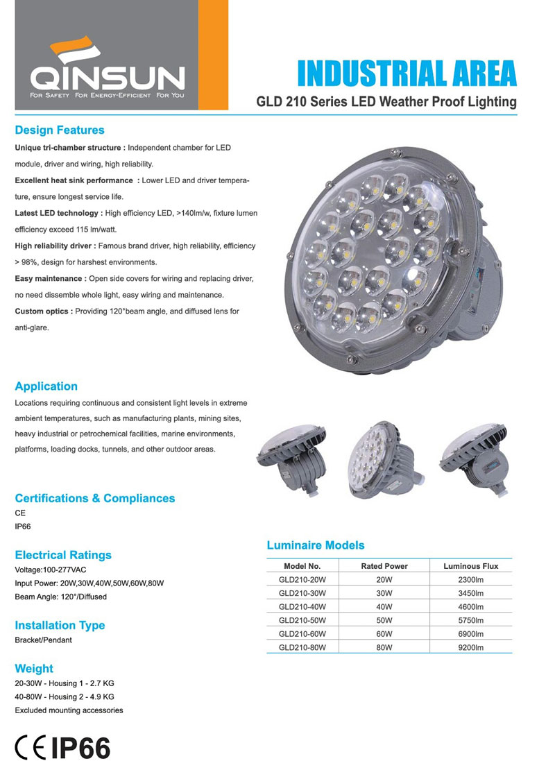 Lampu Sorot Led 20W - 80W Weather Proof Qinsun GLD210 LED Spot Lighting