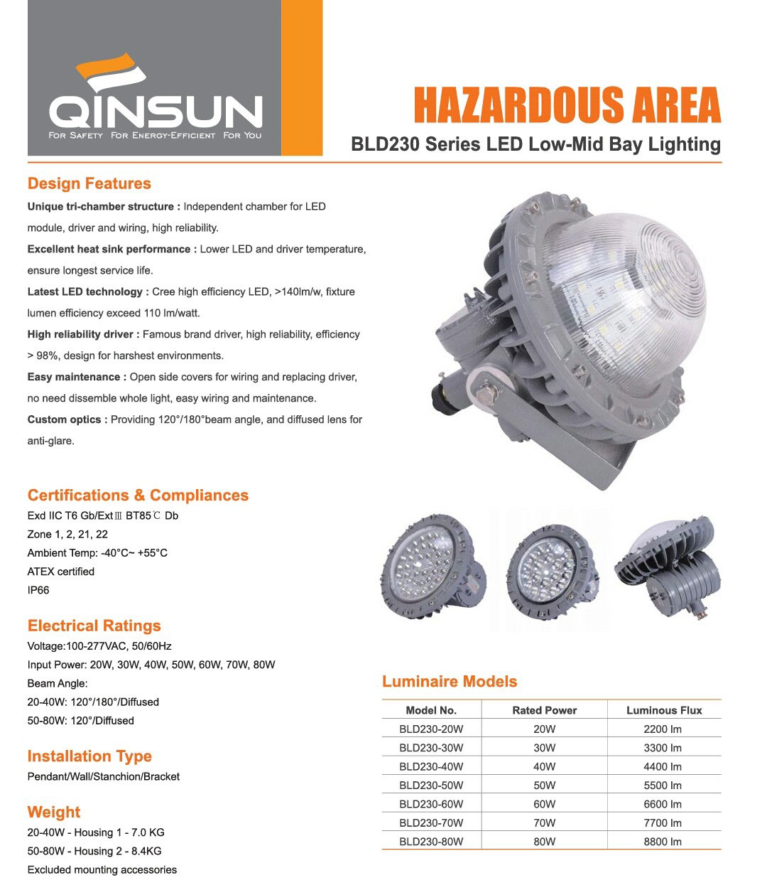 Lampu Sorot Explosion Proof Qinsun BLD230