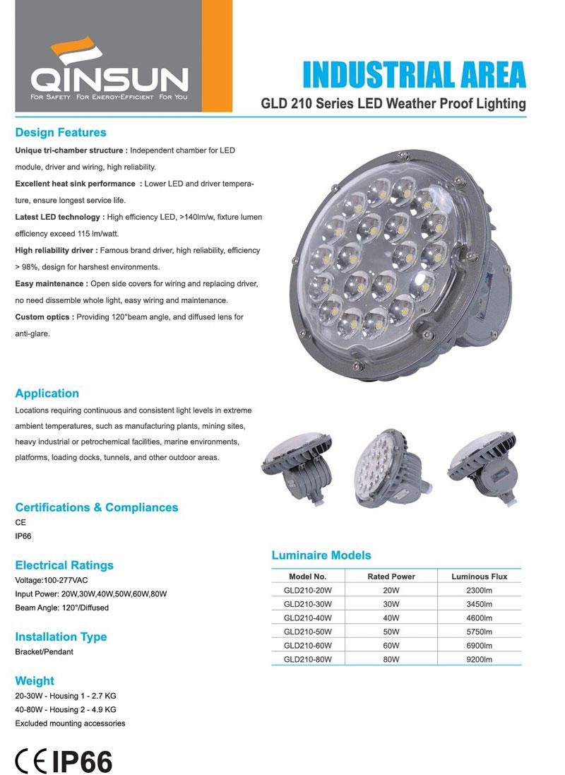 Lampu Sorot Led 20W - 80W Weather Proof Qinsun GLD210 LED Spot Lighting