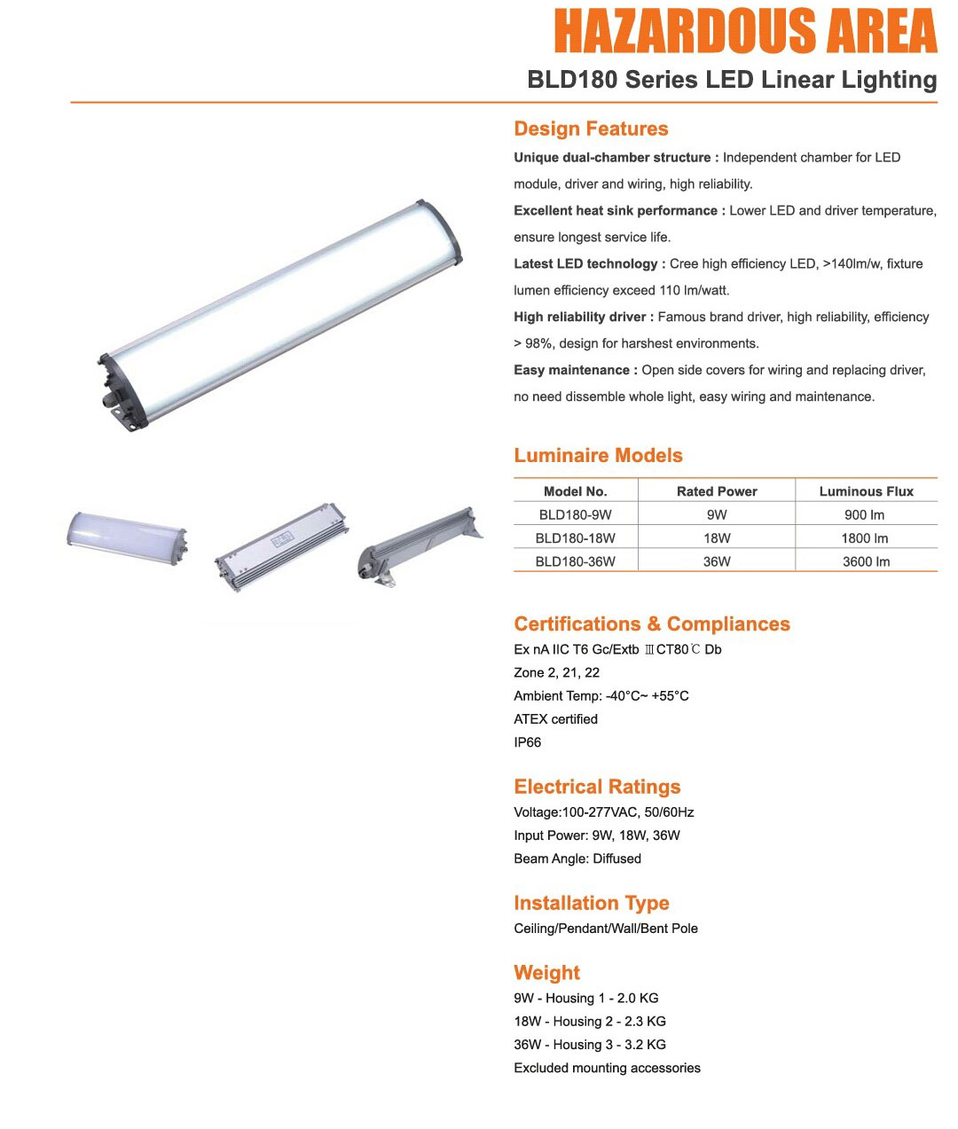 BLD180 LED Linear Lighting