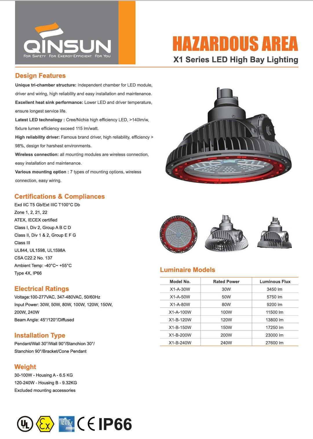 Lampu Led Explosion Proof Qinsun X1 UL Listed - UL844 - UL1589 High Bay Flo